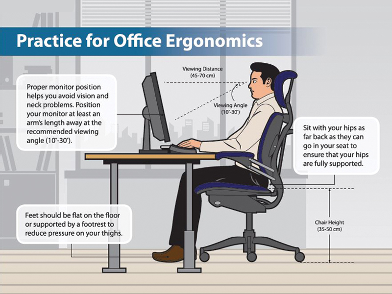 Economical tips to enhance office ergonomics arwsome - Office opslag tip ...